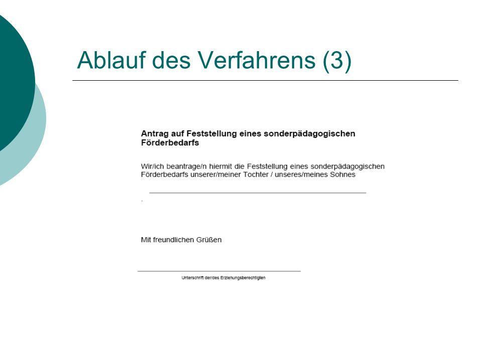 Ablauf des Verfahrens (3)