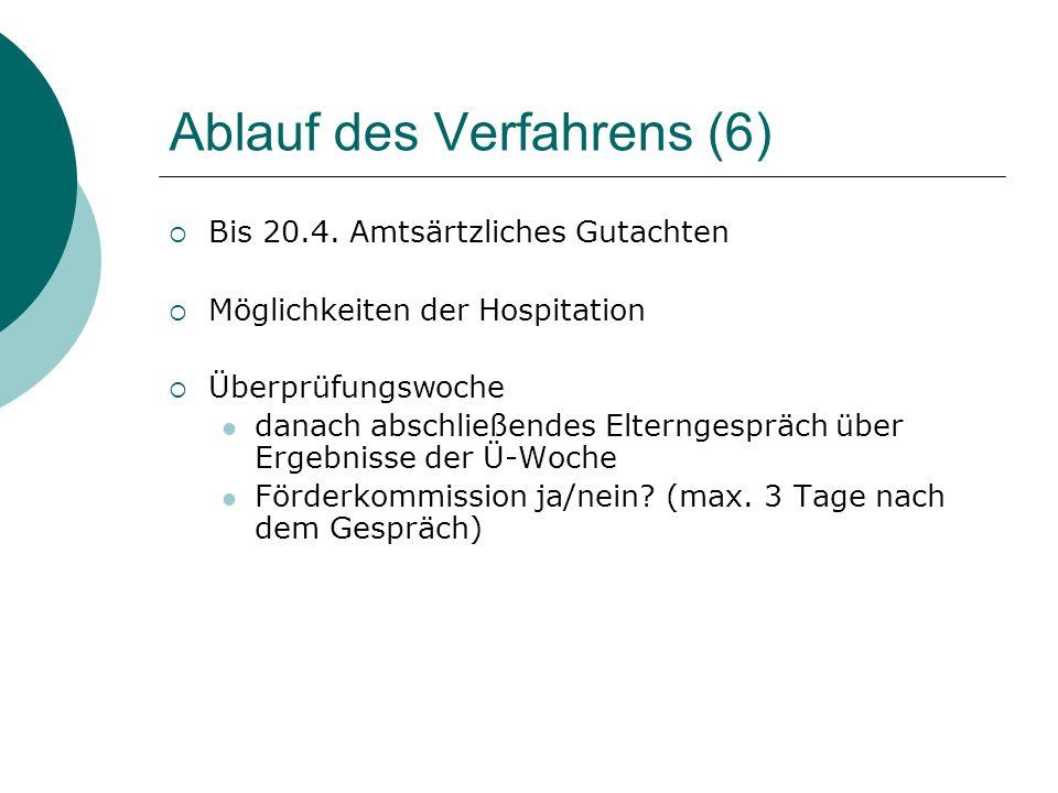 Ablauf des Verfahrens (6) Bis 20.4.