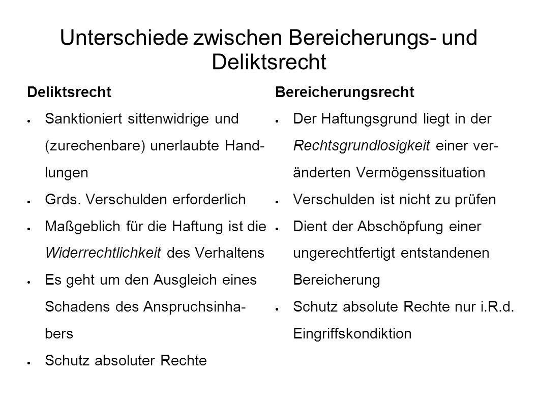 Unterschiede zwischen Bereicherungs- und Deliktsrecht Deliktsrecht Sanktioniert sittenwidrige und (zurechenbare) unerlaubte Hand- lungen Grds. Verschu