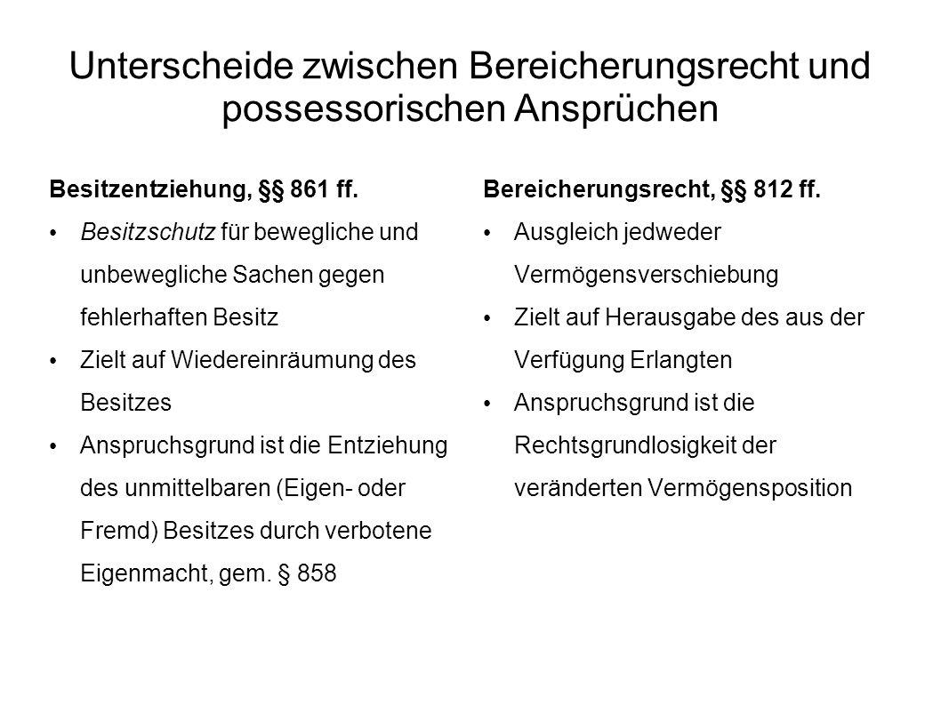Unterscheide zwischen Bereicherungsrecht und possessorischen Ansprüchen Besitzentziehung, §§ 861 ff. Besitzschutz für bewegliche und unbewegliche Sach