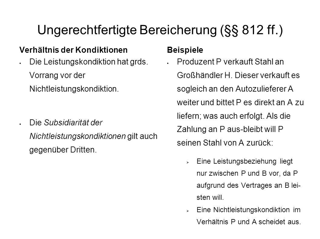 Ungerechtfertigte Bereicherung (§§ 812 ff.) Verhältnis der Kondiktionen Die Leistungskondiktion hat grds. Vorrang vor der Nichtleistungskondiktion. Di