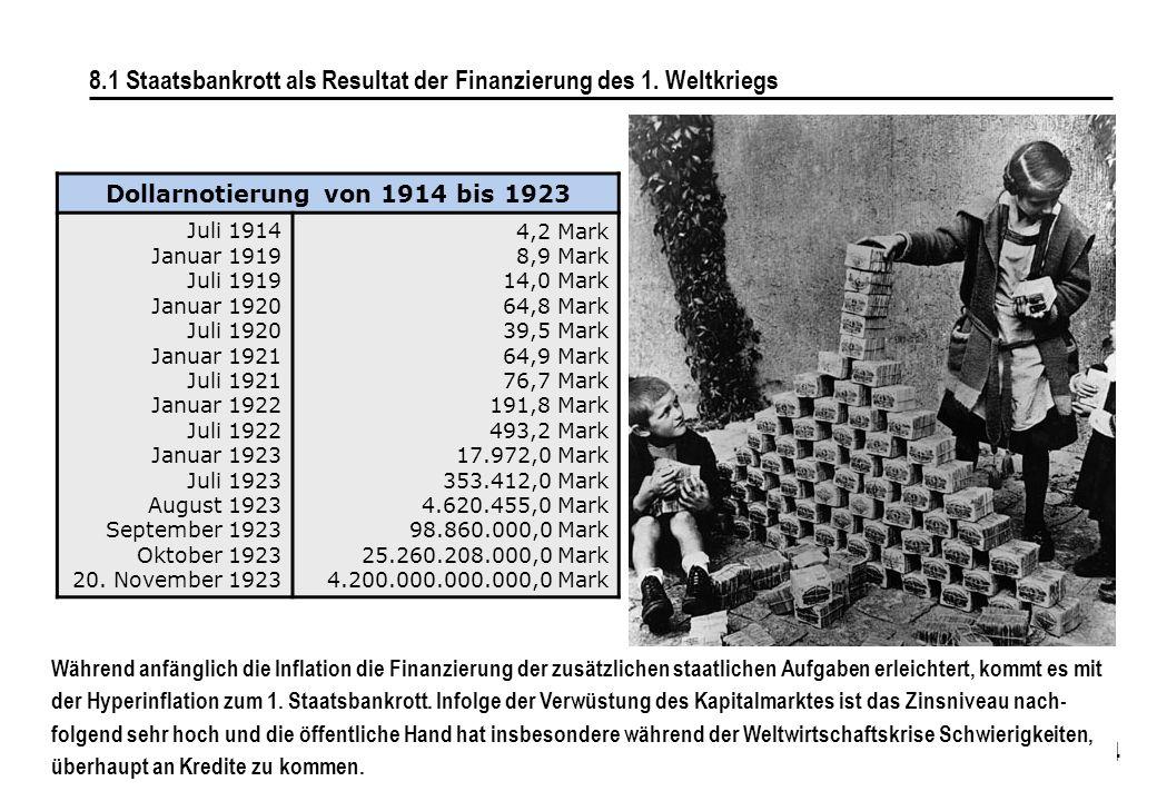 104 8.1 Staatsbankrott als Resultat der Finanzierung des 1. Weltkriegs Während anfänglich die Inflation die Finanzierung der zusätzlichen staatlichen