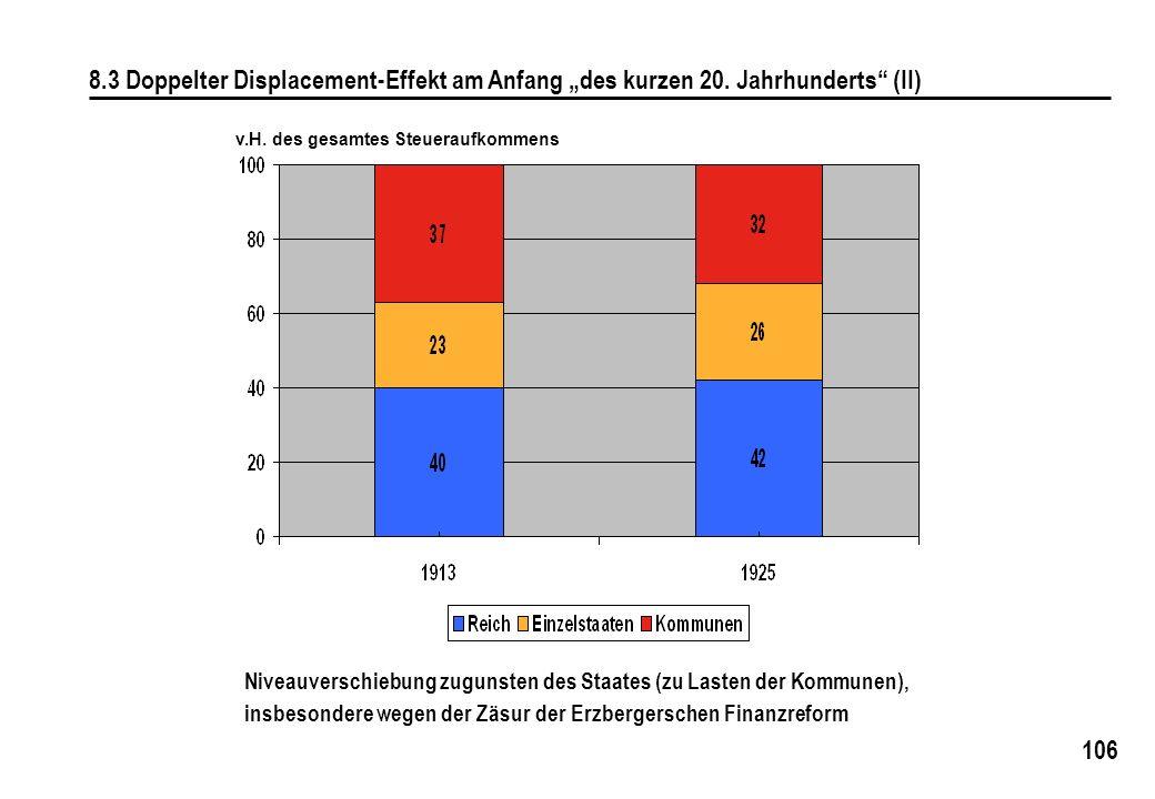 106 8.3 Doppelter Displacement-Effekt am Anfang des kurzen 20. Jahrhunderts (II) Niveauverschiebung zugunsten des Staates (zu Lasten der Kommunen), in