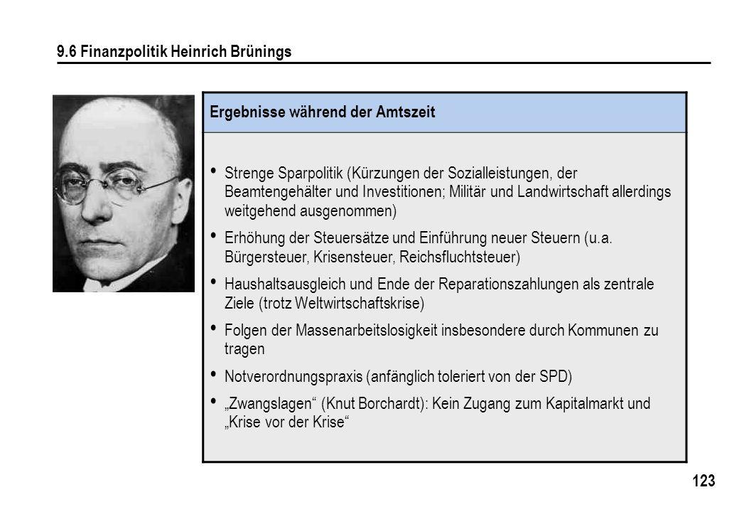 123 9.6 Finanzpolitik Heinrich Brünings Ergebnisse während der Amtszeit Strenge Sparpolitik (Kürzungen der Sozialleistungen, der Beamtengehälter und I