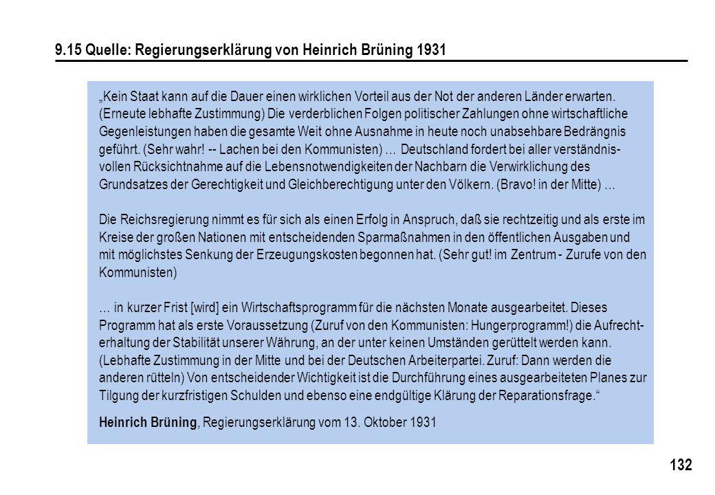 132 9.15 Quelle: Regierungserklärung von Heinrich Brüning 1931 Kein Staat kann auf die Dauer einen wirklichen Vorteil aus der Not der anderen Länder erwarten.