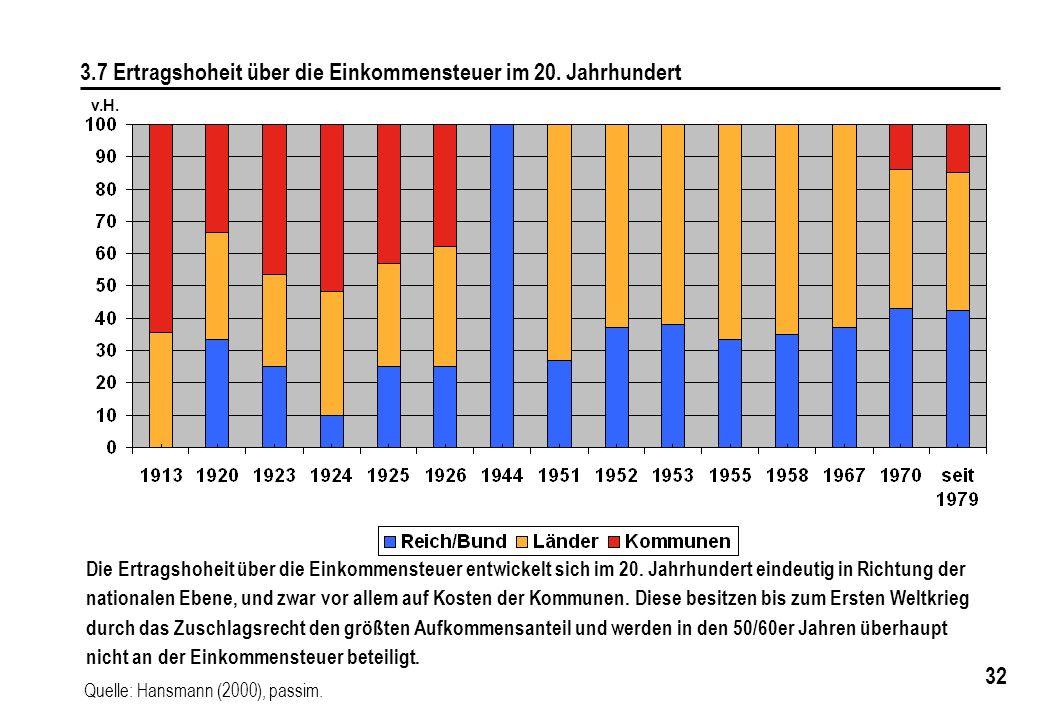 32 3.7 Ertragshoheit über die Einkommensteuer im 20. Jahrhundert Die Ertragshoheit über die Einkommensteuer entwickelt sich im 20. Jahrhundert eindeut