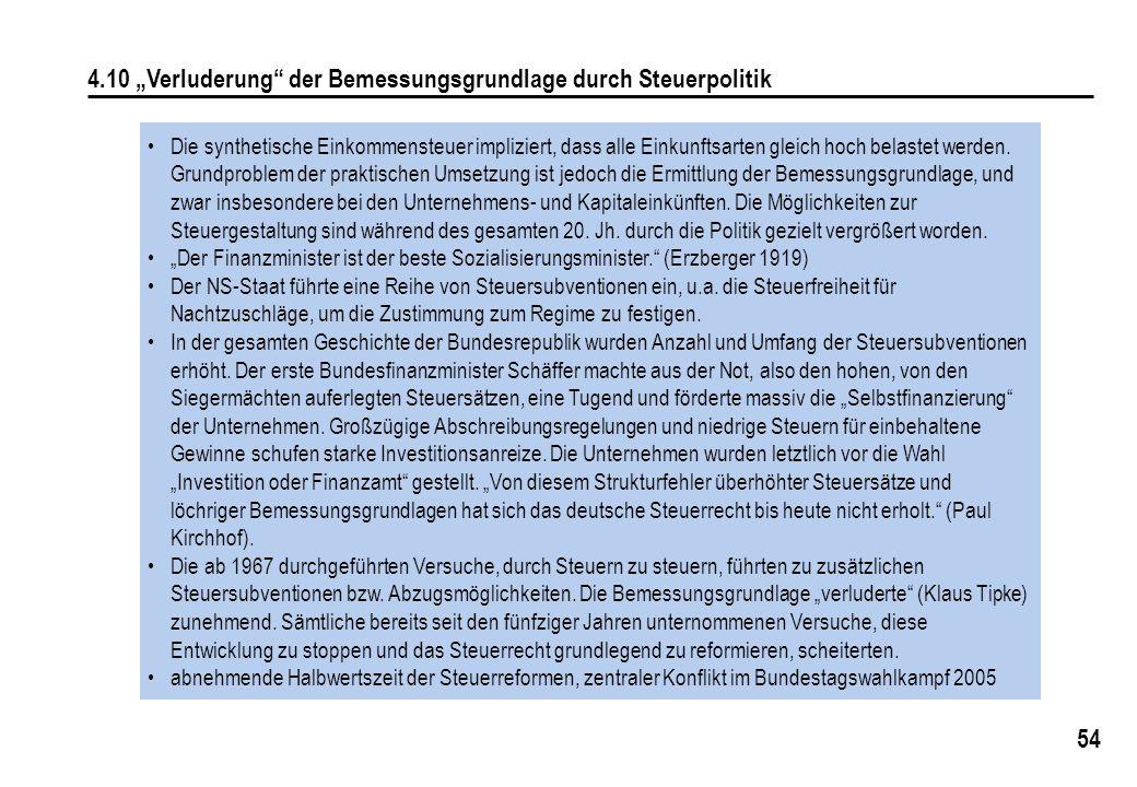 54 4.10 Verluderung der Bemessungsgrundlage durch Steuerpolitik Die synthetische Einkommensteuer impliziert, dass alle Einkunftsarten gleich hoch bela