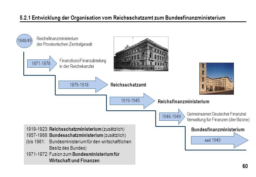 60 5.2.1 Entwicklung der Organisation vom Reichsschatzamt zum Bundesfinanzministerium Reichsfinanzministerium der Provisorischen Zentralgewalt 1848/49