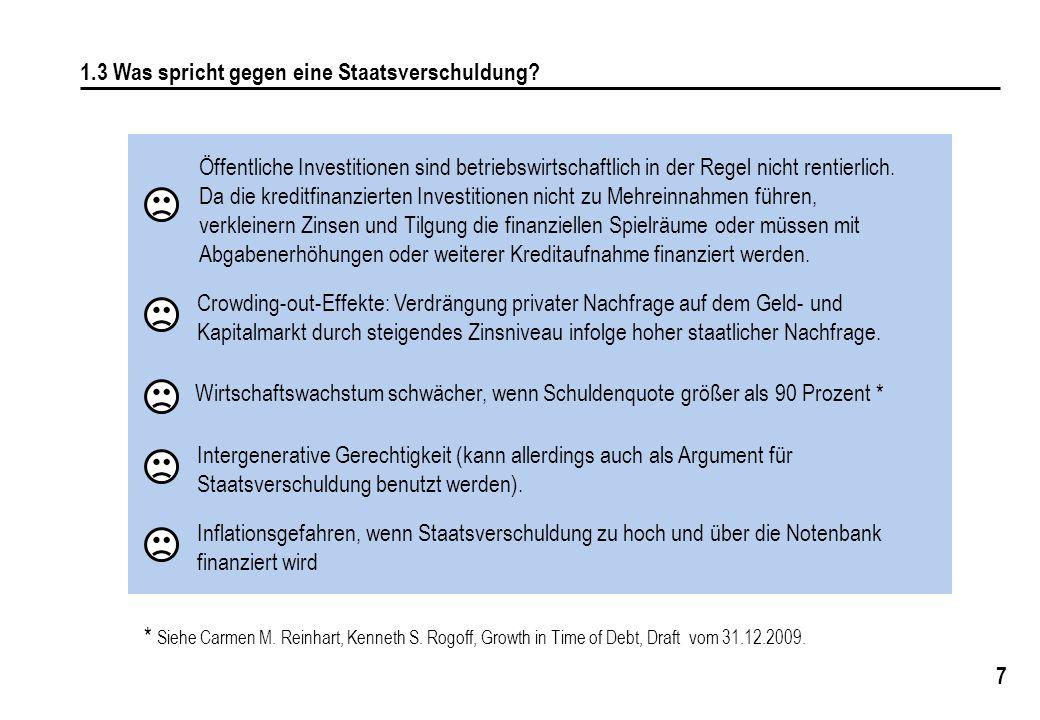 7 1.3 Was spricht gegen eine Staatsverschuldung? Öffentliche Investitionen sind betriebswirtschaftlich in der Regel nicht rentierlich. Da die kreditfi