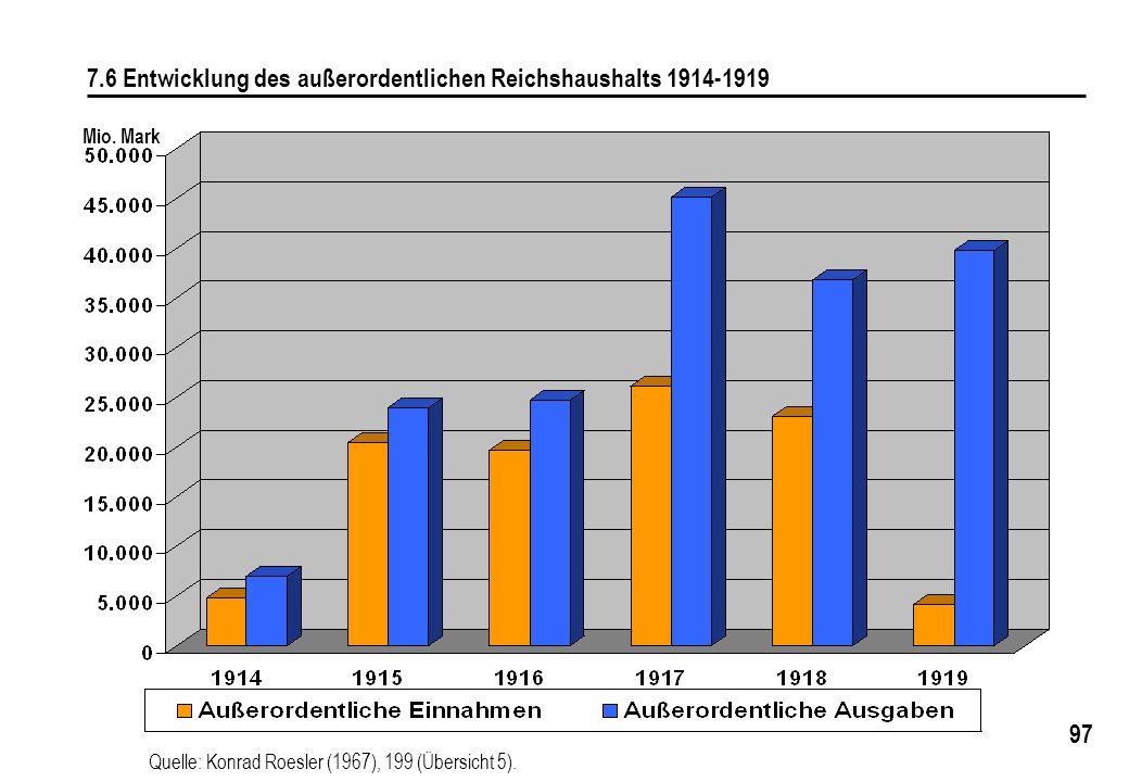 97 7.6 Entwicklung des außerordentlichen Reichshaushalts 1914-1919 Mio. Mark Quelle: Konrad Roesler (1967), 199 (Übersicht 5).