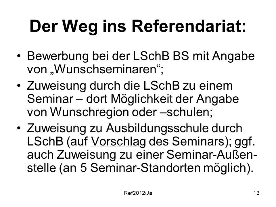 Ref2012/Ja13 Der Weg ins Referendariat: Bewerbung bei der LSchB BS mit Angabe von Wunschseminaren; Zuweisung durch die LSchB zu einem Seminar – dort M
