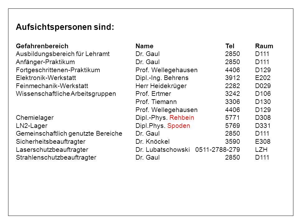Aufsichtspersonen sind: GefahrenbereichNameTelRaum Ausbildungsbereich für LehramtDr. Gaul2850D111 Anfänger-PraktikumDr. Gaul2850D111 Fortgeschrittenen