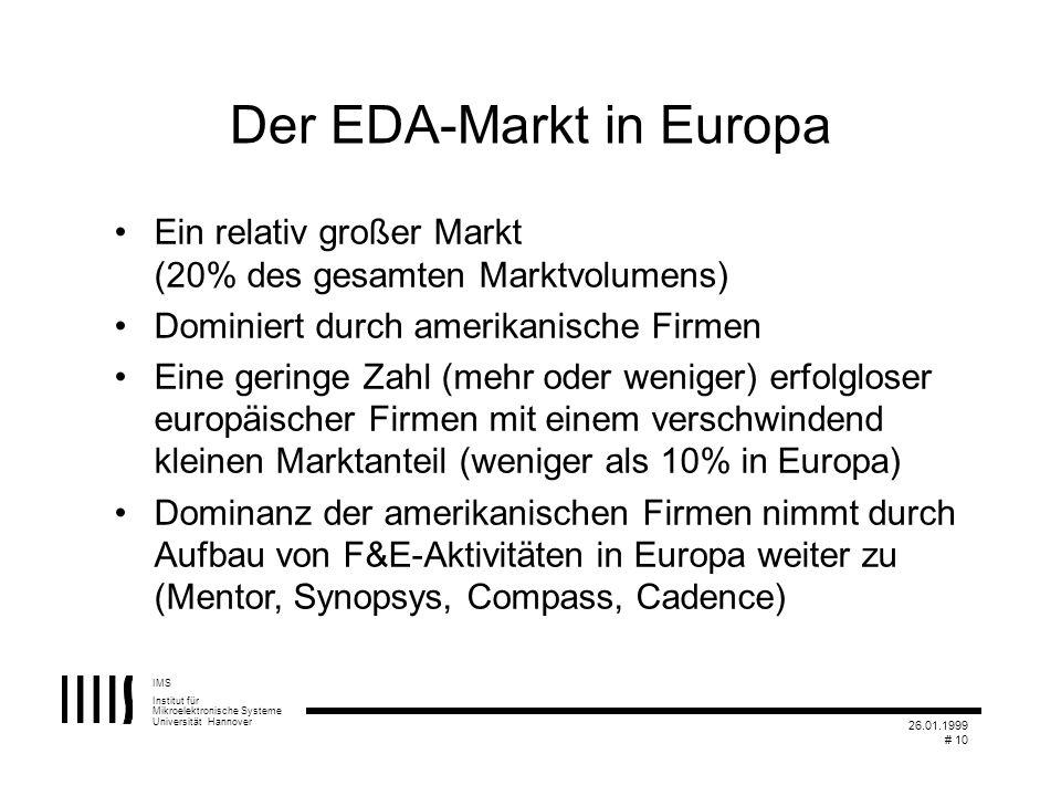 IMS Institut für Mikroelektronische Systeme Universität Hannover 26.01.1999 # 10 Der EDA-Markt in Europa Ein relativ großer Markt (20% des gesamten Ma