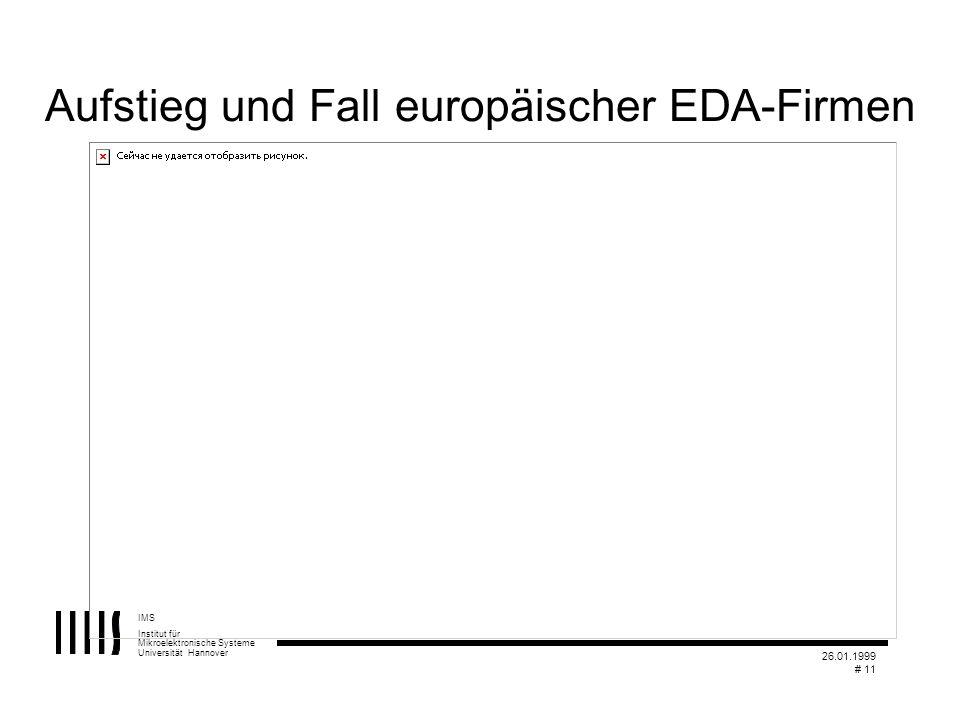 IMS Institut für Mikroelektronische Systeme Universität Hannover 26.01.1999 # 11 Aufstieg und Fall europäischer EDA-Firmen