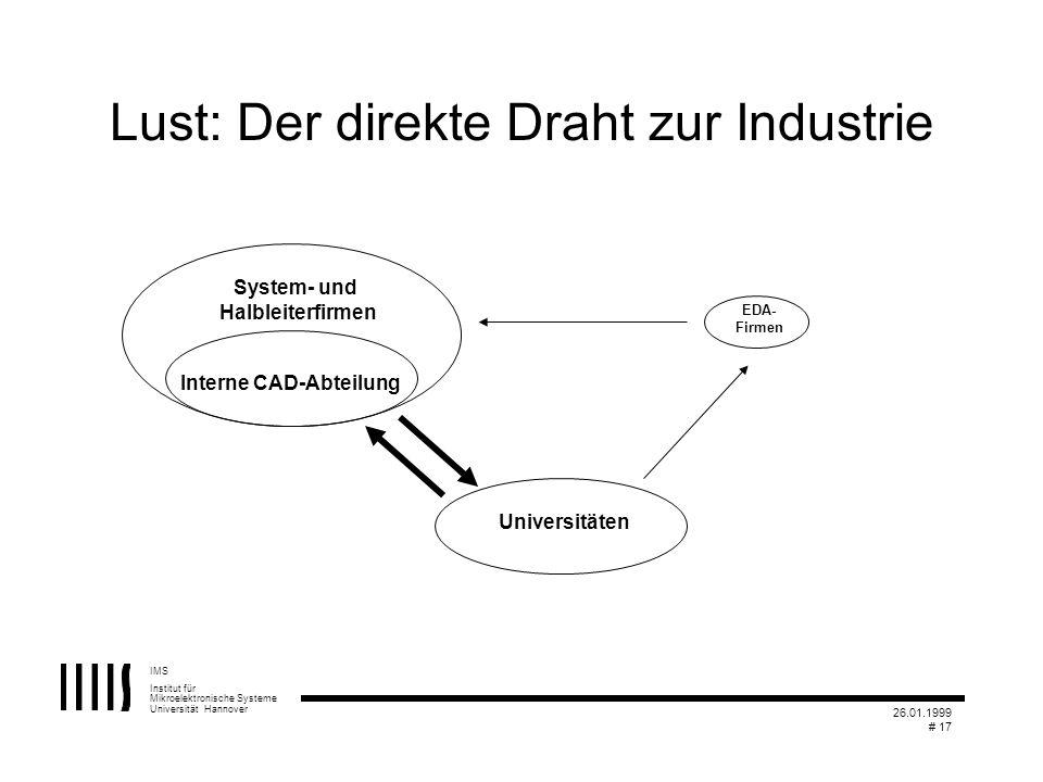 IMS Institut für Mikroelektronische Systeme Universität Hannover 26.01.1999 # 17 Lust: Der direkte Draht zur Industrie Interne CAD-Abteilung System- u