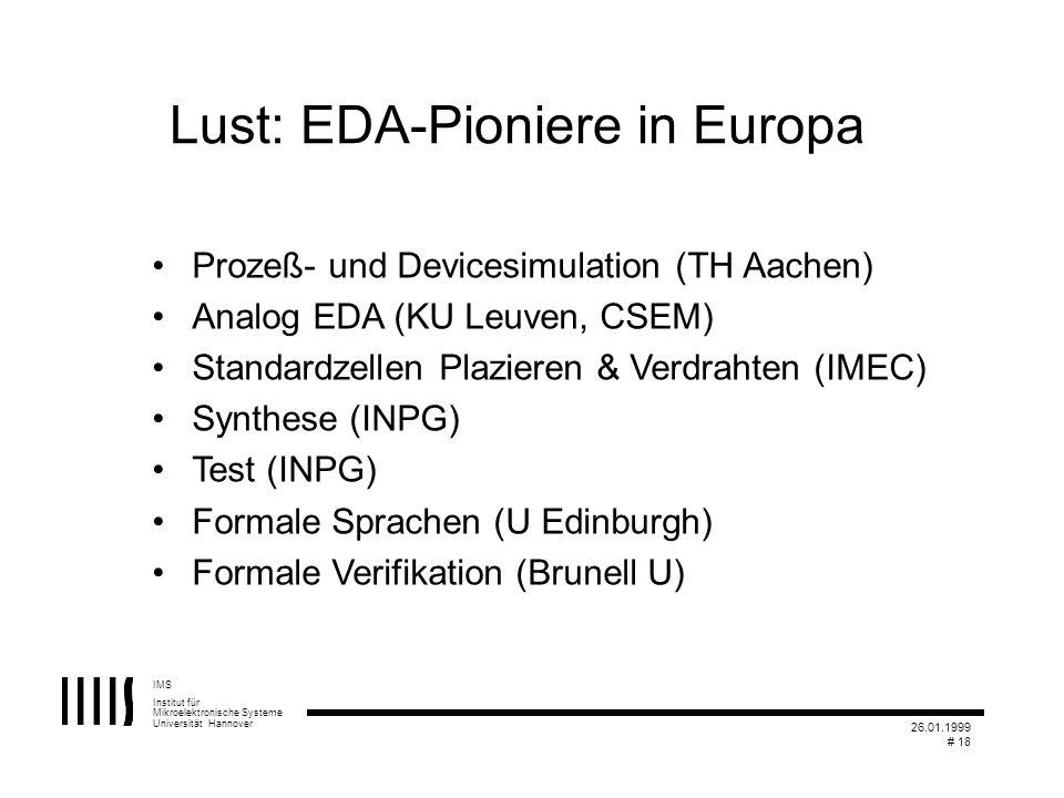 IMS Institut für Mikroelektronische Systeme Universität Hannover 26.01.1999 # 18 Lust: EDA-Pioniere in Europa Prozeß- und Devicesimulation (TH Aachen)