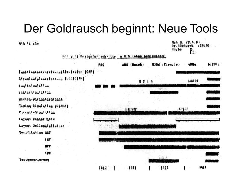 IMS Institut für Mikroelektronische Systeme Universität Hannover 26.01.1999 # 19 Der Goldrausch beginnt: Neue Tools