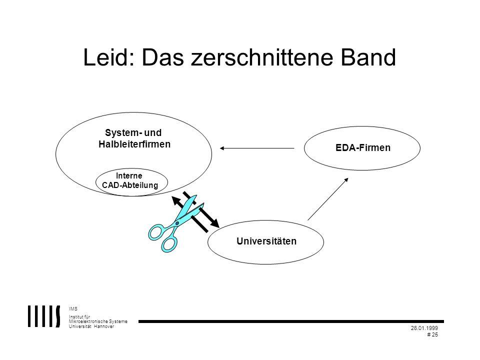 IMS Institut für Mikroelektronische Systeme Universität Hannover 26.01.1999 # 25 Leid: Das zerschnittene Band Interne CAD-Abteilung System- und Halble