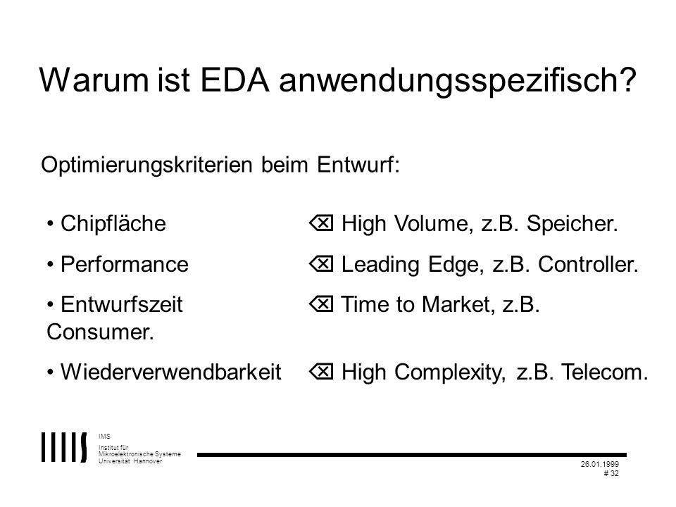 IMS Institut für Mikroelektronische Systeme Universität Hannover 26.01.1999 # 32 Warum ist EDA anwendungsspezifisch? Optimierungskriterien beim Entwur
