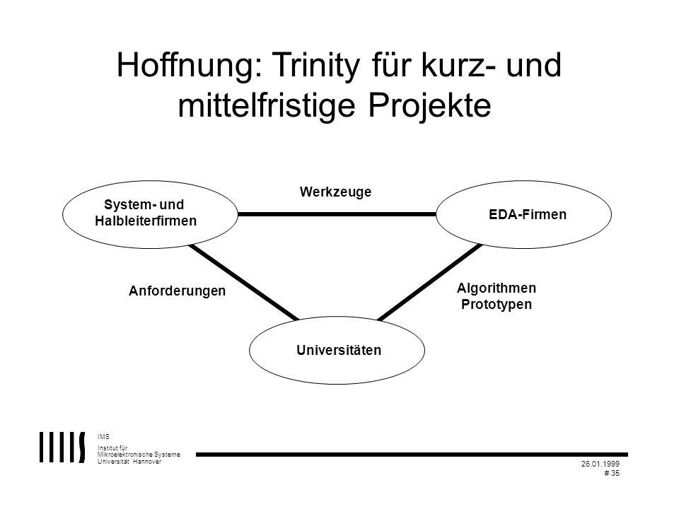 IMS Institut für Mikroelektronische Systeme Universität Hannover 26.01.1999 # 35 Hoffnung: Trinity für kurz- und mittelfristige Projekte Anforderungen