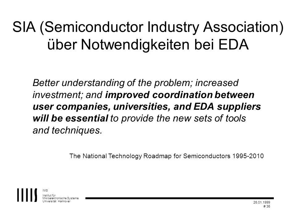 IMS Institut für Mikroelektronische Systeme Universität Hannover 26.01.1999 # 36 SIA (Semiconductor Industry Association) über Notwendigkeiten bei EDA