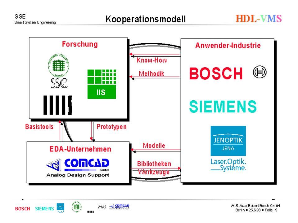IMS Institut für Mikroelektronische Systeme Universität Hannover 26.01.1999 # 38