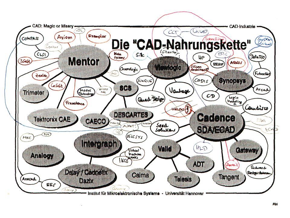 IMS Institut für Mikroelektronische Systeme Universität Hannover 26.01.1999 # 8