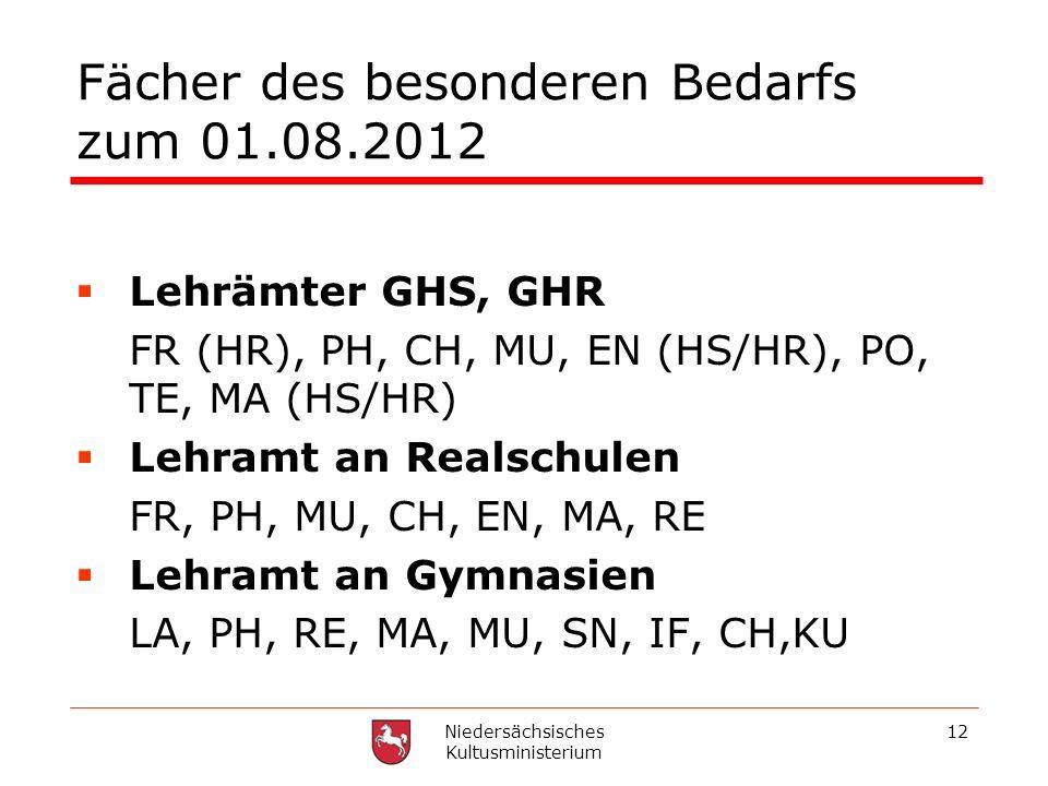 Niedersächsisches Kultusministerium 12 Fächer des besonderen Bedarfs zum 01.08.2012 Lehrämter GHS, GHR FR (HR), PH, CH, MU, EN (HS/HR), PO, TE, MA (HS