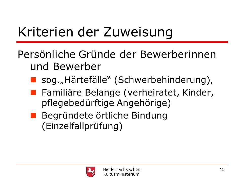 Niedersächsisches Kultusministerium 15 Kriterien der Zuweisung Persönliche Gründe der Bewerberinnen und Bewerber sog.Härtefälle (Schwerbehinderung), F