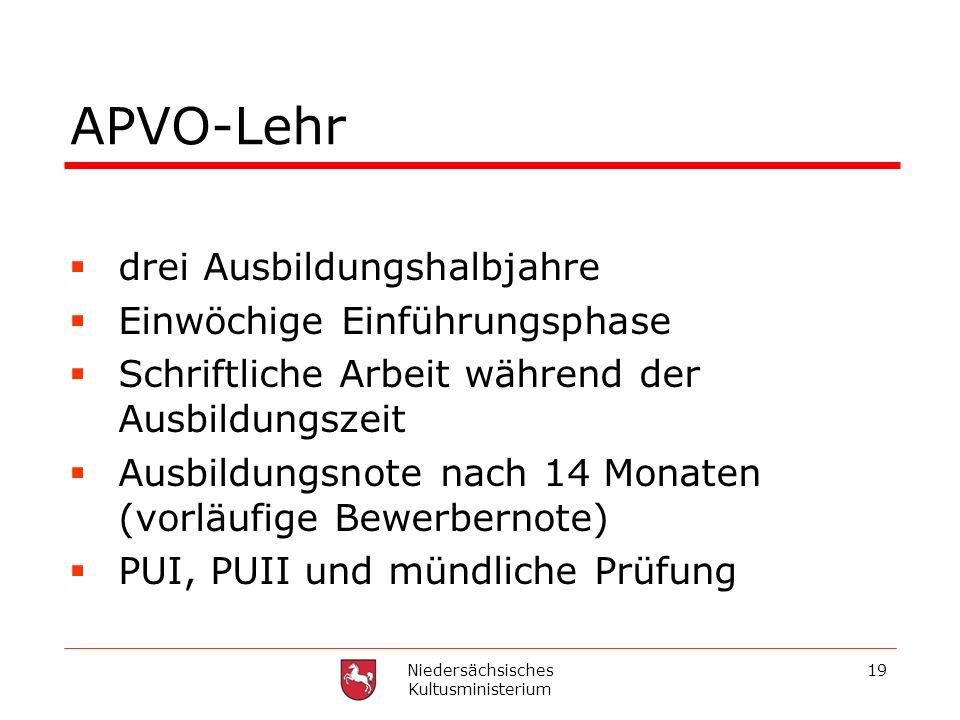 Niedersächsisches Kultusministerium 19 APVO-Lehr drei Ausbildungshalbjahre Einwöchige Einführungsphase Schriftliche Arbeit während der Ausbildungszeit