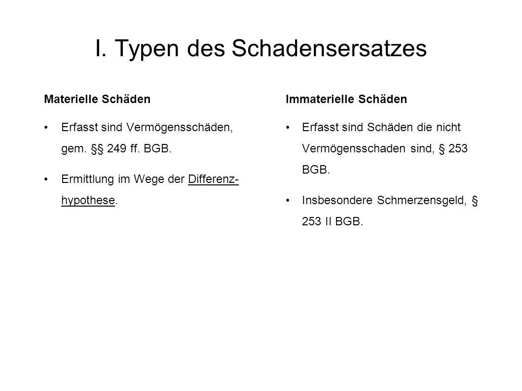 I. Typen des Schadensersatzes Materielle Schäden Erfasst sind Vermögensschäden, gem. §§ 249 ff. BGB. Ermittlung im Wege der Differenz- hypothese. Imma