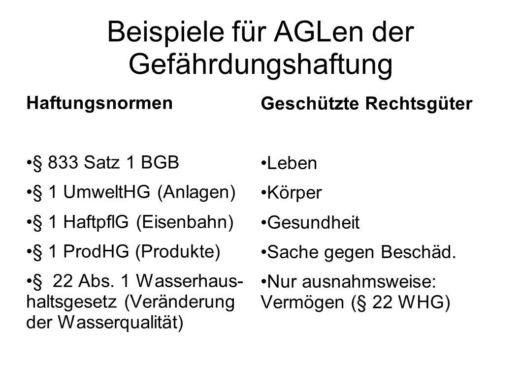 Beispiele für AGLen der Gefährdungshaftung Haftungsnormen § 833 Satz 1 BGB § 1 UmweltHG (Anlagen) § 1 HaftpflG (Eisenbahn) § 1 ProdHG (Produkte) § 22
