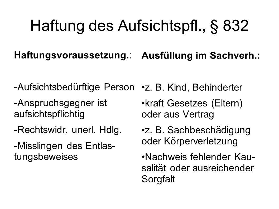 Haftung des Aufsichtspfl., § 832 Haftungsvoraussetzung.: -Aufsichtsbedürftige Person -Anspruchsgegner ist aufsichtspflichtig -Rechtswidr. unerl. Hdlg.