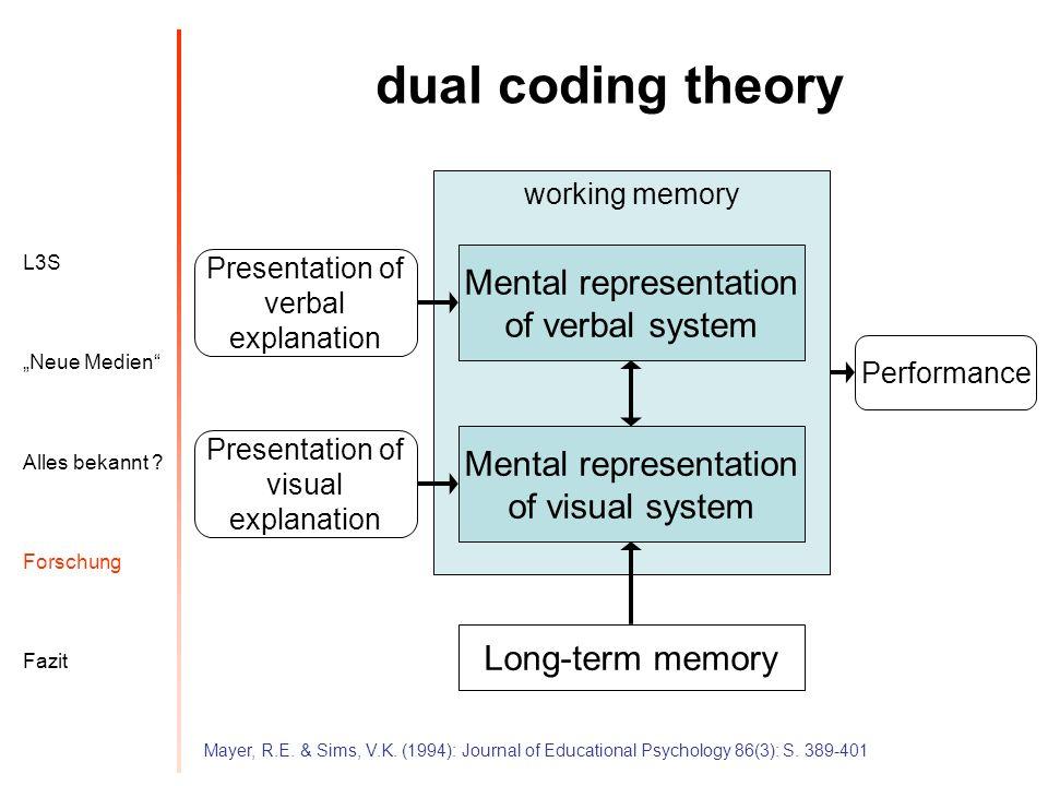 L3S Alles bekannt ? Neue Medien Forschung Fazit dual coding theory Mayer, R.E. & Sims, V.K. (1994): Journal of Educational Psychology 86(3): S. 389-40