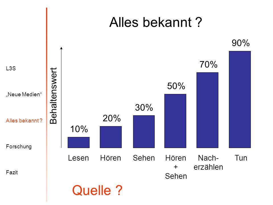 L3S Alles bekannt ? Neue Medien Forschung Fazit Alles bekannt ? Behaltenswert Lesen 10% Hören 20% Sehen 30% Hören + Sehen 50% Nach- erzählen 70% Tun 9