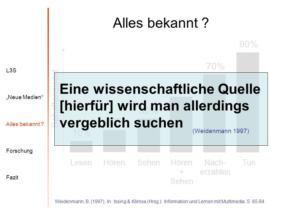 L3S Alles bekannt .Neue Medien Forschung Fazit Bilder Ducharme, R.