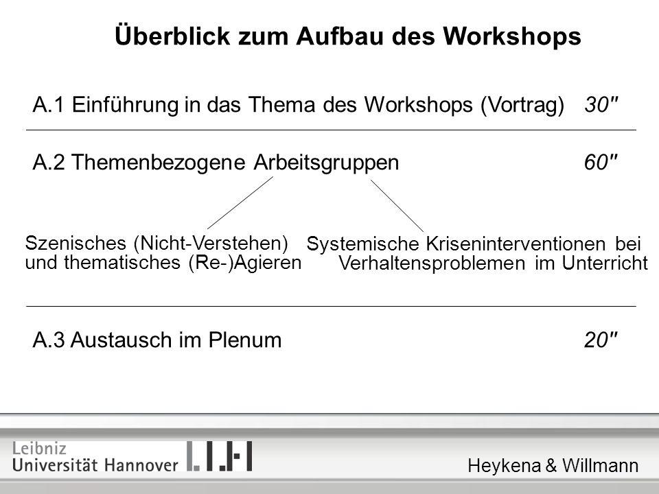 Heykena & Willmann Überblick zum Aufbau des Workshops A.1 Einführung in das Thema des Workshops (Vortrag) 30 A.2 Themenbezogene Arbeitsgruppen60 A.3 Austausch im Plenum20 Systemische Kriseninterventionen bei Verhaltensproblemen im Unterricht Szenisches (Nicht-Verstehen) und thematisches (Re-)Agieren