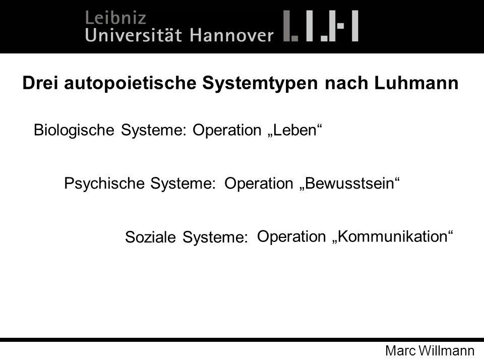 Marc Willmann Biologische Systeme: Operation Leben Psychische Systeme: Soziale Systeme: Drei autopoietische Systemtypen nach Luhmann Operation Bewusst