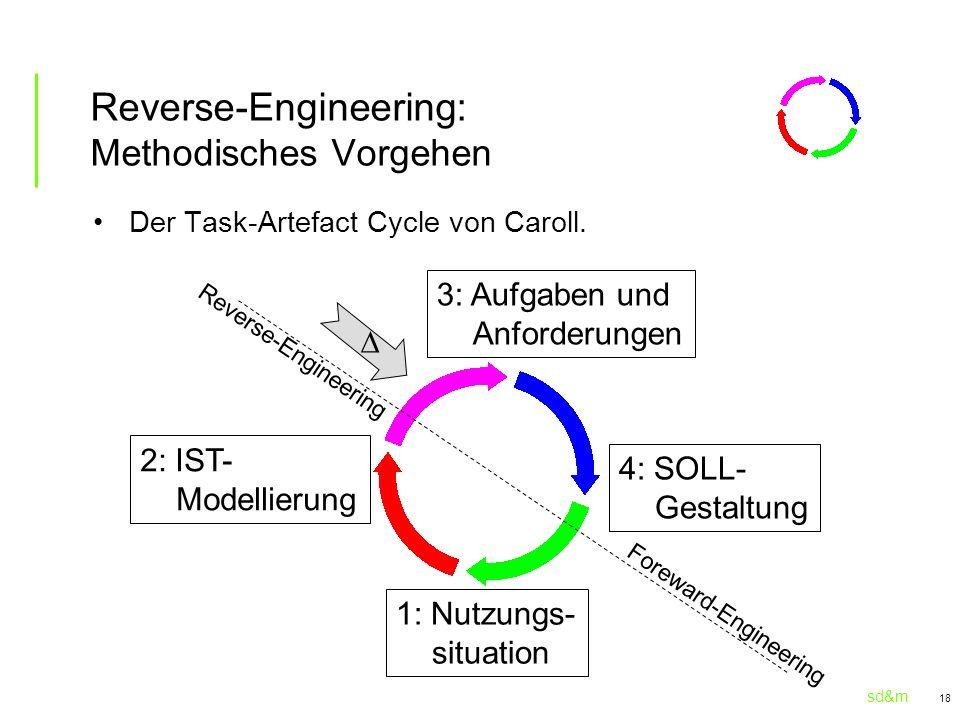 sd&m 18 Reverse-Engineering: Methodisches Vorgehen Der Task-Artefact Cycle von Caroll. 4: SOLL- Gestaltung 1: Nutzungs- situation 2: IST- Modellierung