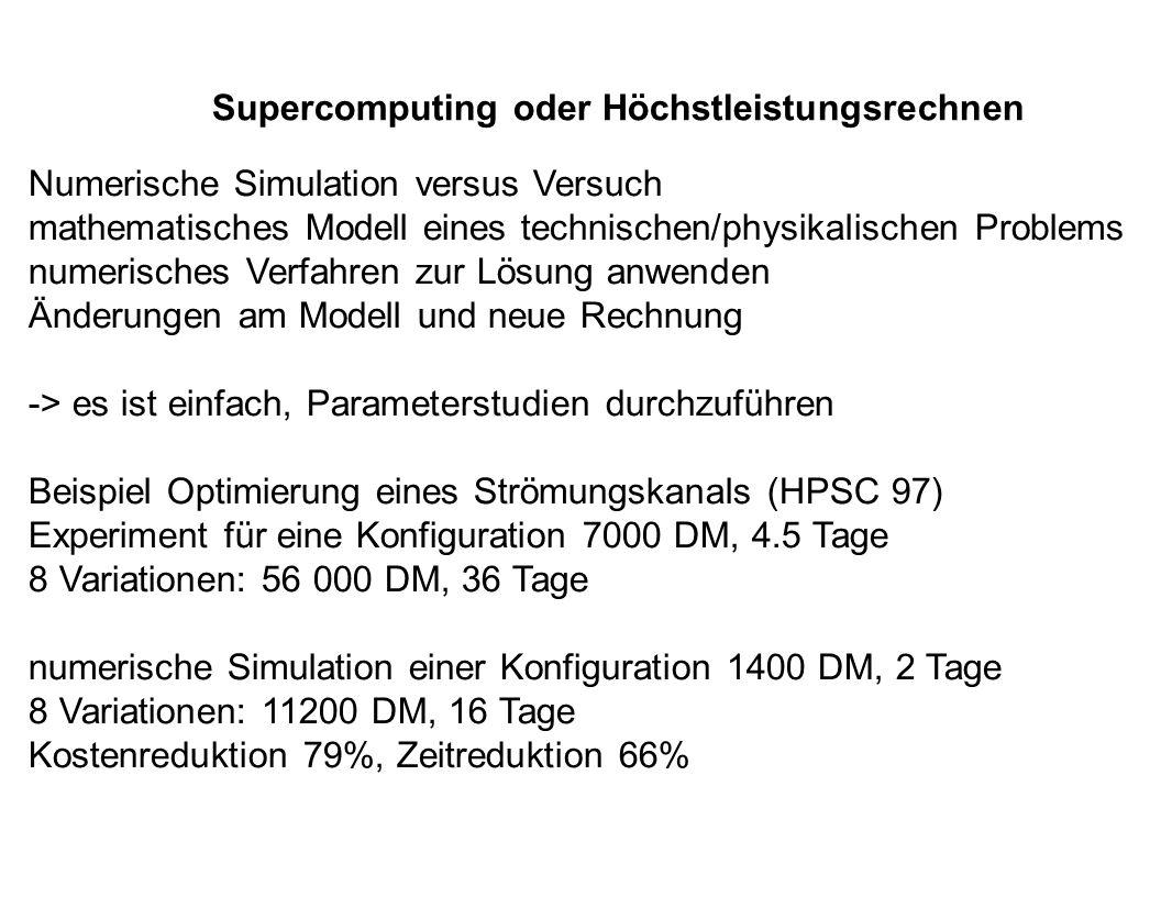 Supercomputing oder Höchstleistungsrechnen Numerische Simulation versus Versuch mathematisches Modell eines technischen/physikalischen Problems numeri