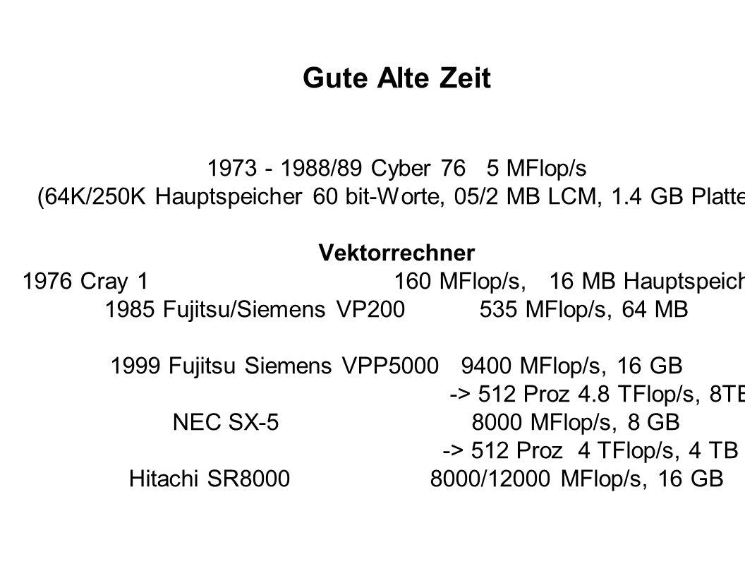 Gute Alte Zeit 1973 - 1988/89 Cyber 765 MFlop/s (64K/250K Hauptspeicher 60 bit-Worte, 05/2 MB LCM, 1.4 GB Platte) Vektorrechner 1976 Cray 1 160 MFlop/