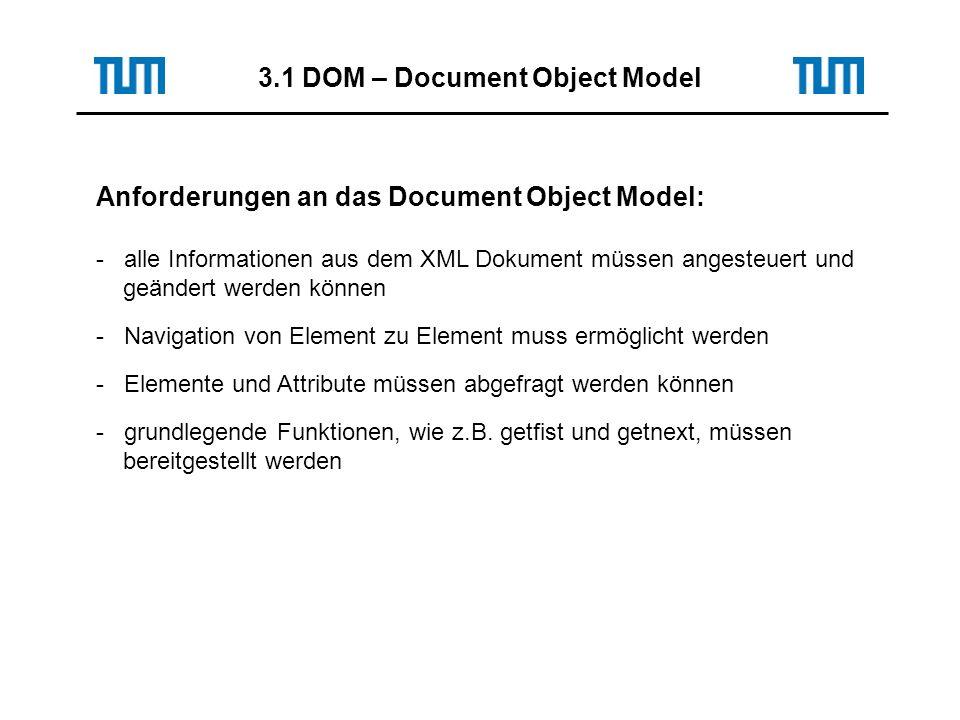 Anforderungen an das Document Object Model: - alle Informationen aus dem XML Dokument müssen angesteuert und geändert werden können - Navigation von Element zu Element muss ermöglicht werden - Elemente und Attribute müssen abgefragt werden können - grundlegende Funktionen, wie z.B.