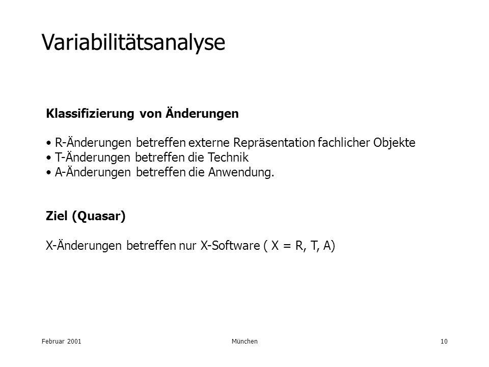 Februar 2001München10 Variabilitätsanalyse Klassifizierung von Änderungen R-Änderungen betreffen externe Repräsentation fachlicher Objekte T-Änderungen betreffen die Technik A-Änderungen betreffen die Anwendung.