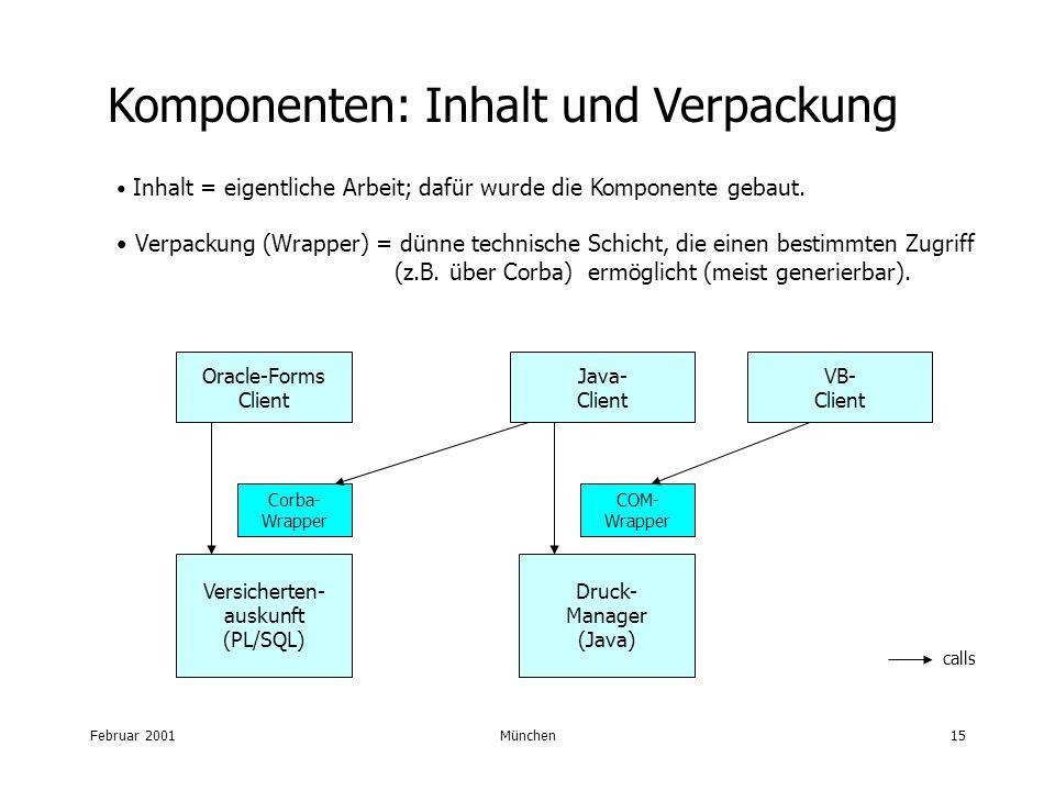 Februar 2001München15 Komponenten: Inhalt und Verpackung Inhalt = eigentliche Arbeit; dafür wurde die Komponente gebaut. Verpackung (Wrapper) = dünne