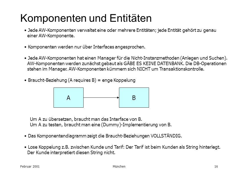 Februar 2001München16 Jede AW-Komponenten verwaltet eine oder mehrere Entitäten; jede Entität gehört zu genau einer AW-Komponente.