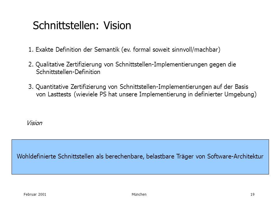Februar 2001München19 Schnittstellen: Vision 1. Exakte Definition der Semantik (ev. formal soweit sinnvoll/machbar) 2. Qualitative Zertifizierung von