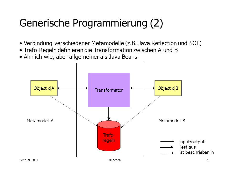 Februar 2001München21 Generische Programmierung (2) Verbindung verschiedener Metamodelle (z.B. Java Reflection und SQL) Trafo-Regeln definieren die Tr