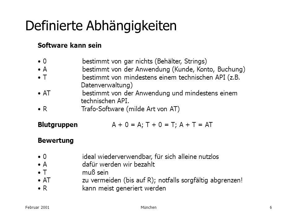 Februar 2001München6 Definierte Abhängigkeiten Software kann sein 0bestimmt von gar nichts (Behälter, Strings) Abestimmt von der Anwendung (Kunde, Konto, Buchung) Tbestimmt von mindestens einem technischen API (z.B.