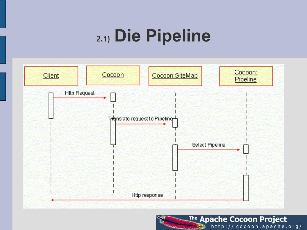 2.1) Die Pipeline
