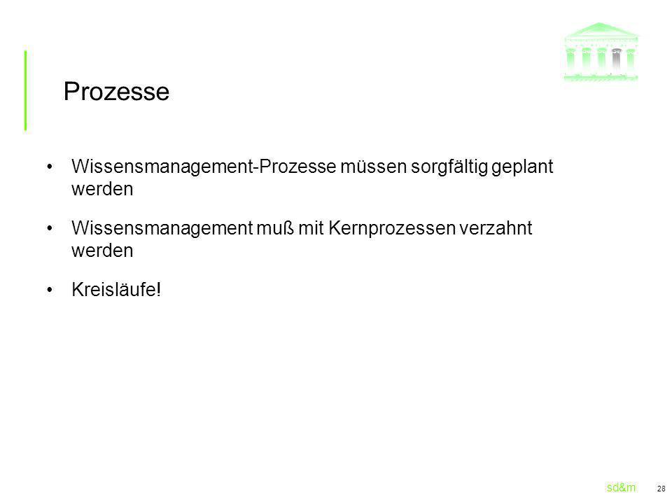 sd&m 28 Prozesse Wissensmanagement-Prozesse müssen sorgfältig geplant werden Wissensmanagement muß mit Kernprozessen verzahnt werden Kreisläufe!
